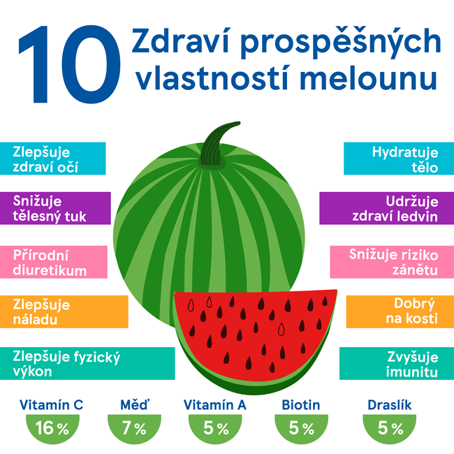 650 650 Watermelon CZ