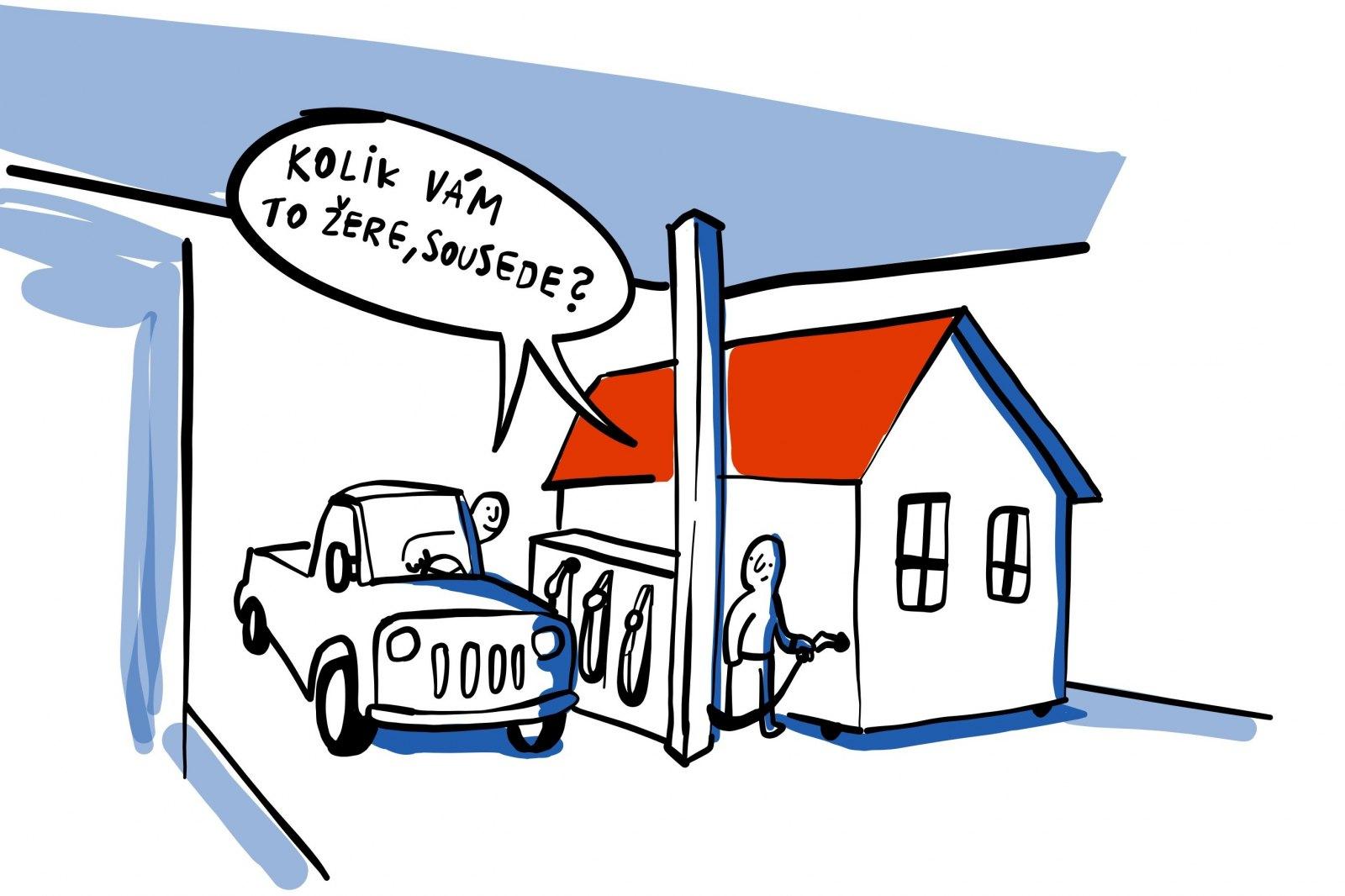 URSA vtip spotreba domu kolik vam to zere 1